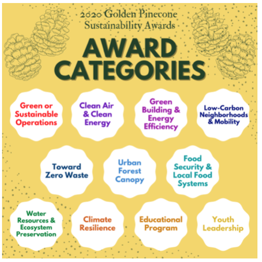 2020 Golden Pinecone Sustainability Award Ceremony 4:30 – 5:00 PM